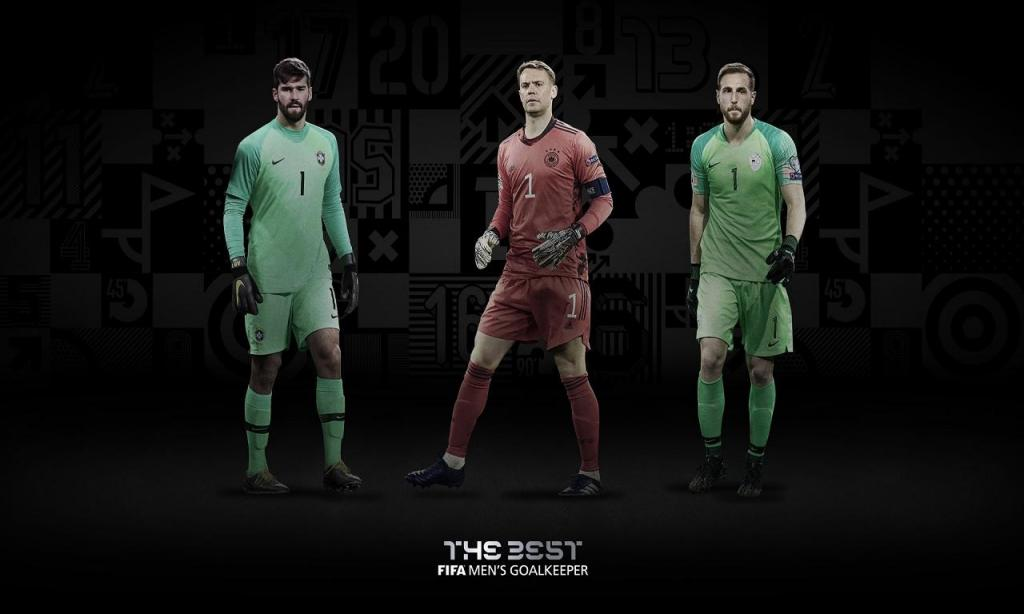 The Best (FIFA)