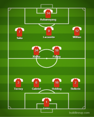 Arsenal (onze tipo)