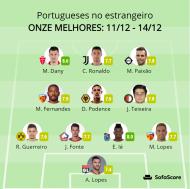 O onze ideal de portugueses no estrangeiro - 11 a 14 de dezembro (SofaScore)