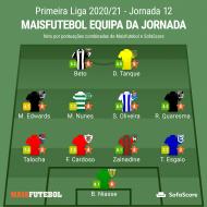 A equipa ideal da 12.ª jornada da I Liga