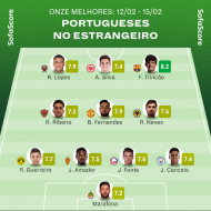 O onze ideal de portugueses no estrangeiro (SofaScore)