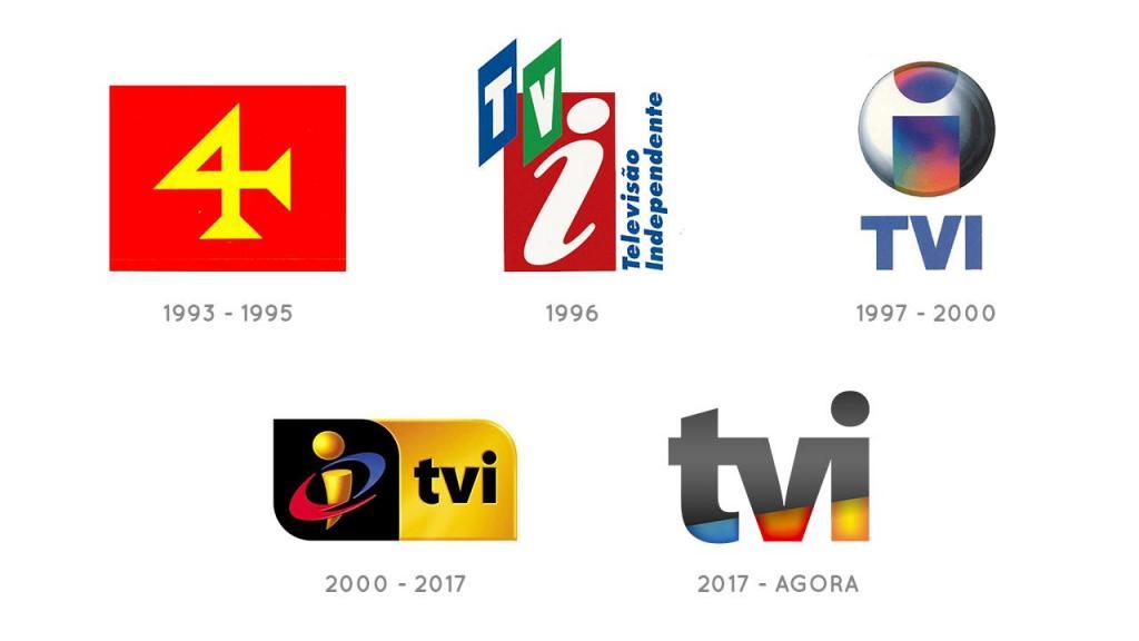 logos TVI