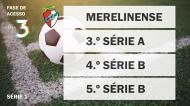 Campeonato de Portugal - Acesso à Liga 3 - Série 1