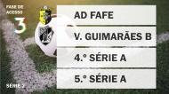 Campeonato de Portugal - Acesso à Liga 3 - Série 2