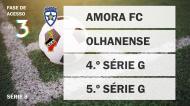 Campeonato de Portugal - Acesso à Liga 3 - Série 8