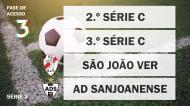Campeonato de Portugal - Acesso à Liga 3 - Série 3