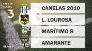 Campeonato de Portugal - Acesso à Liga 3 - Série 4