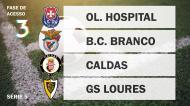 Campeonato de Portugal - Acesso à Liga 3 - Série 5