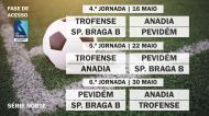 Play-off II Liga - Série Norte - Jornadas 4 à 6