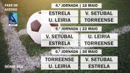 Play-off II Liga - Série Sul - Jornadas 4 à 6