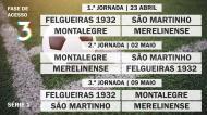 Acesso à Liga 3 - Série 1 - Jornadas 1 à 3