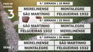 Acesso à Liga 3 - Série 1 - Jornadas 4 à 6