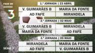 Acesso à Liga 3 - Série 2 - Jornadas 1 à 3