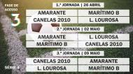 Acesso à Liga 3 - Série 4 - Jornadas 1 à 3