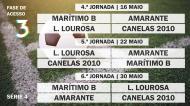 Acesso à Liga 3 - Série 4 - Jornadas 4 à 6