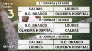 Acesso à Liga 3 - Série 5 - Jornadas 1 à 3