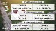 Acesso à Liga 3 - Série 5 - Jornadas 4 à 6