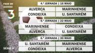Acesso à Liga 3 - Série 6 - Jornadas 4 à 6