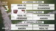 Acesso à Liga 3 - Série 8 - Jornadas 1 à 3