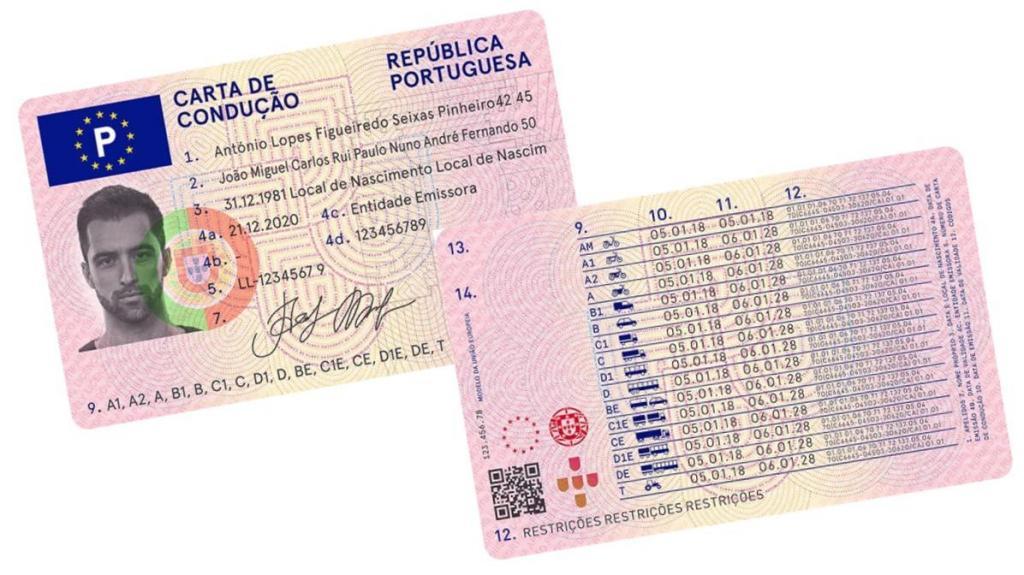 Carta de Condução (fotomontagem)