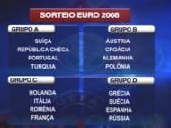 Euro 2008: Portugal no grupo da Suíça, da Turquia e da República Checa